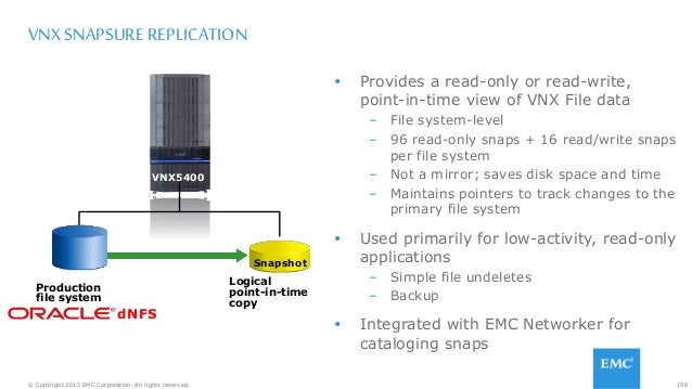 158© Copyright 2015 EMC Corporation. All rights reserved. VNX SNAPSURE REPLICATION  Provides a read-only or read-write, p...