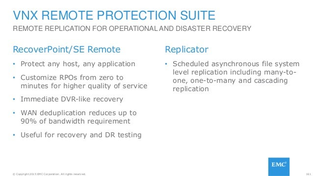 161© Copyright 2015 EMC Corporation. All rights reserved. REMOTE REPLICATION FOR OPERATIONAL AND DISASTER RECOVERY VNX REM...