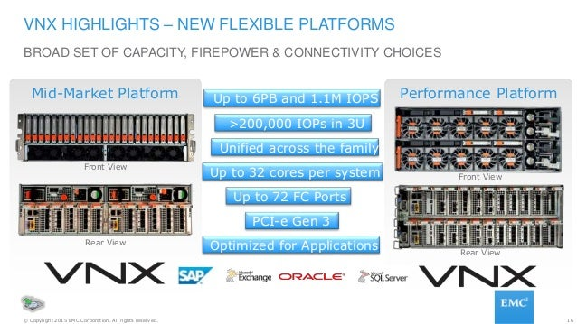 16© Copyright 2015 EMC Corporation. All rights reserved. BROAD SET OF CAPACITY, FIREPOWER & CONNECTIVITY CHOICES VNX HIGHL...