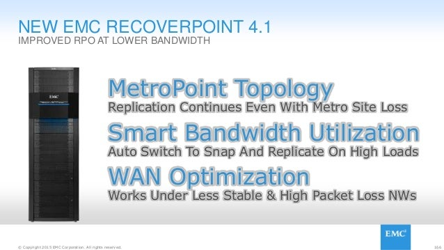 166© Copyright 2015 EMC Corporation. All rights reserved. IMPROVED RPO AT LOWER BANDWIDTH NEW EMC RECOVERPOINT 4.1 WAN Opt...
