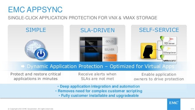 172© Copyright 2015 EMC Corporation. All rights reserved. SINGLE-CLICK APPLICATION PROTECTION FOR VNX & VMAX STORAGE EMC A...