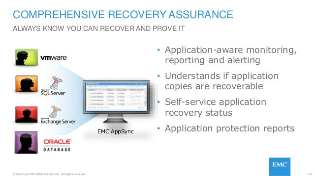 174© Copyright 2015 EMC Corporation. All rights reserved. • Application-aware monitoring, reporting and alerting • Underst...