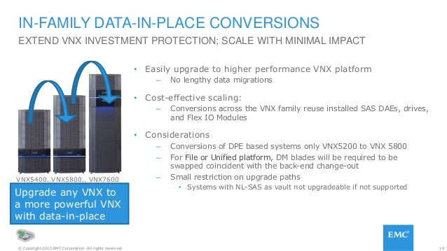 19© Copyright 2015 EMC Corporation. All rights reserved. • Easily upgrade to higher performance VNX platform – No lengthy ...