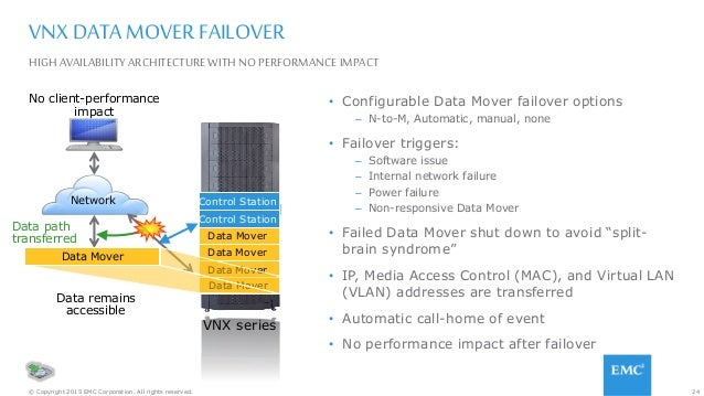 24© Copyright 2015 EMC Corporation. All rights reserved. • Configurable Data Mover failover options – N-to-M, Automatic, m...