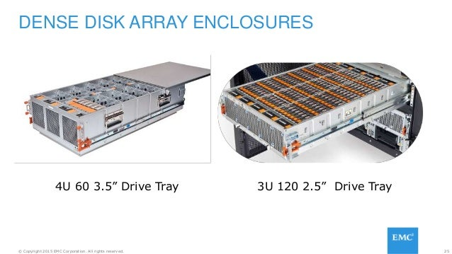 "25© Copyright 2015 EMC Corporation. All rights reserved. 3U 120 2.5"" Drive Tray DENSE DISK ARRAY ENCLOSURES 4U 60 3.5"" Dri..."