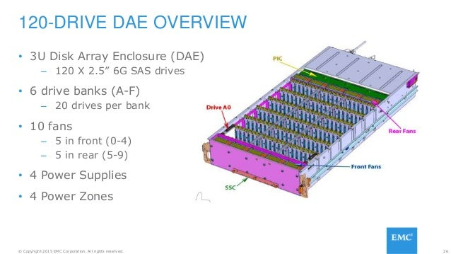 """26© Copyright 2015 EMC Corporation. All rights reserved. • 3U Disk Array Enclosure (DAE) – 120 X 2.5"""" 6G SAS drives • 6 dr..."""
