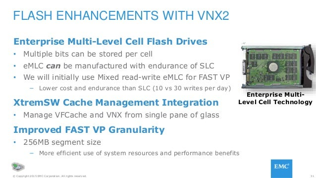 31© Copyright 2015 EMC Corporation. All rights reserved. FLASH ENHANCEMENTS WITH VNX2 Enterprise Multi-Level Cell Flash Dr...
