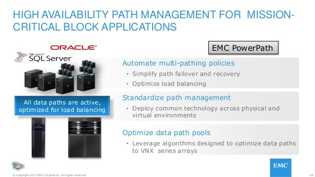 38© Copyright 2015 EMC Corporation. All rights reserved. HIGH AVAILABILITY PATH MANAGEMENT FOR MISSION- CRITICAL BLOCK APP...