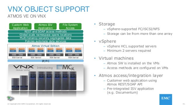 41© Copyright 2015 EMC Corporation. All rights reserved. • Storage – vSphere-supported FC/iSCSI/NFS – Storage can be from ...