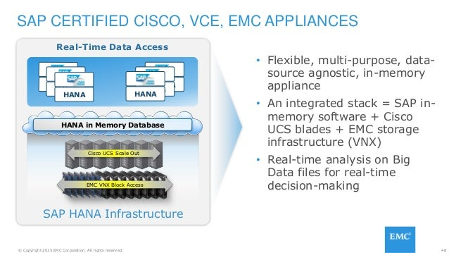 48© Copyright 2015 EMC Corporation. All rights reserved. SAP CERTIFIED CISCO, VCE, EMC APPLIANCES Real-Time Data Access SA...