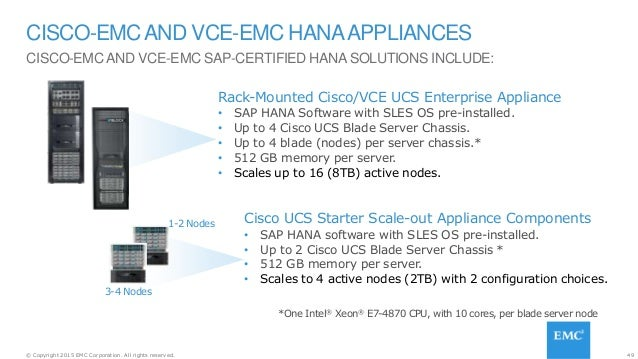 49© Copyright 2015 EMC Corporation. All rights reserved. CISCO-EMC AND VCE-EMC SAP-CERTIFIED HANA SOLUTIONS INCLUDE: CISCO...