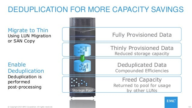 62© Copyright 2015 EMC Corporation. All rights reserved. Storage Pool Fully Provisioned Data Freed Capacity Returned to po...