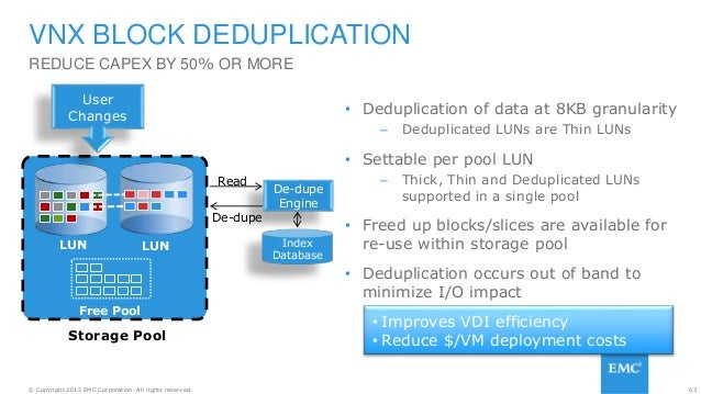 63© Copyright 2015 EMC Corporation. All rights reserved. • Deduplication of data at 8KB granularity – Deduplicated LUNs ar...