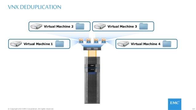 64© Copyright 2015 EMC Corporation. All rights reserved. VNX DEDUPLICATION Virtual Machine 1 Virtual Machine 2 Virtual Mac...