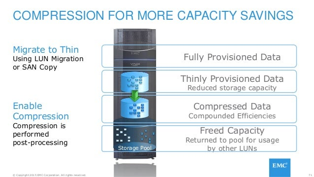 71© Copyright 2015 EMC Corporation. All rights reserved. Storage Pool Fully Provisioned Data Freed Capacity Returned to po...