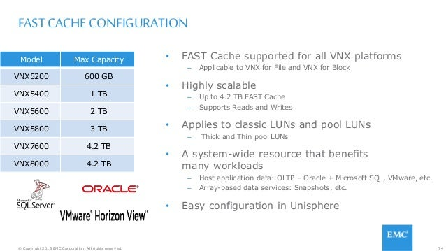 74© Copyright 2015 EMC Corporation. All rights reserved. FAST CACHE CONFIGURATION • FAST Cache supported for all VNX platf...