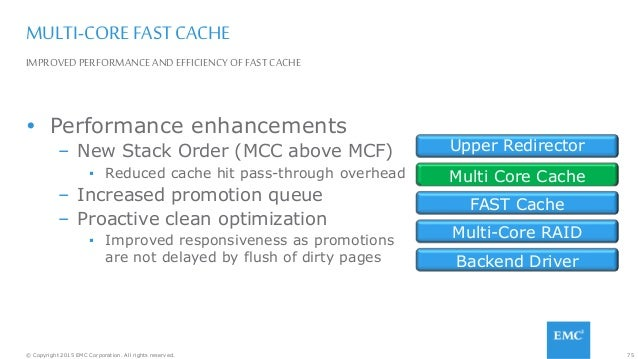 75© Copyright 2015 EMC Corporation. All rights reserved. IMPROVEDPERFORMANCE AND EFFICIENCY OF FAST CACHE MULTI-CORE FAST ...