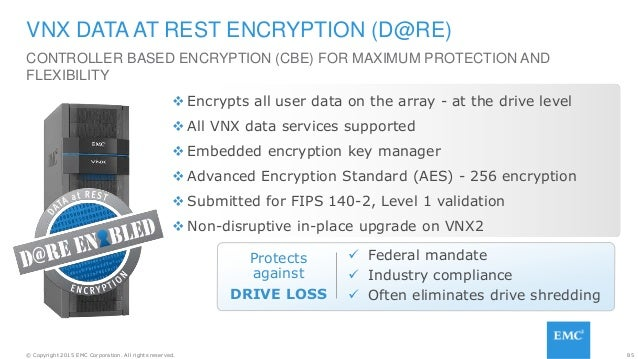 85© Copyright 2015 EMC Corporation. All rights reserved. CONTROLLER BASED ENCRYPTION (CBE) FOR MAXIMUM PROTECTION AND FLEX...