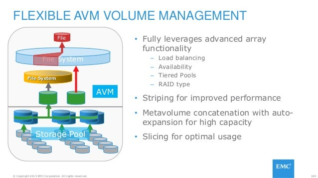 100© Copyright 2015 EMC Corporation. All rights reserved. • Fully leverages advanced array functionality – Load balancing ...
