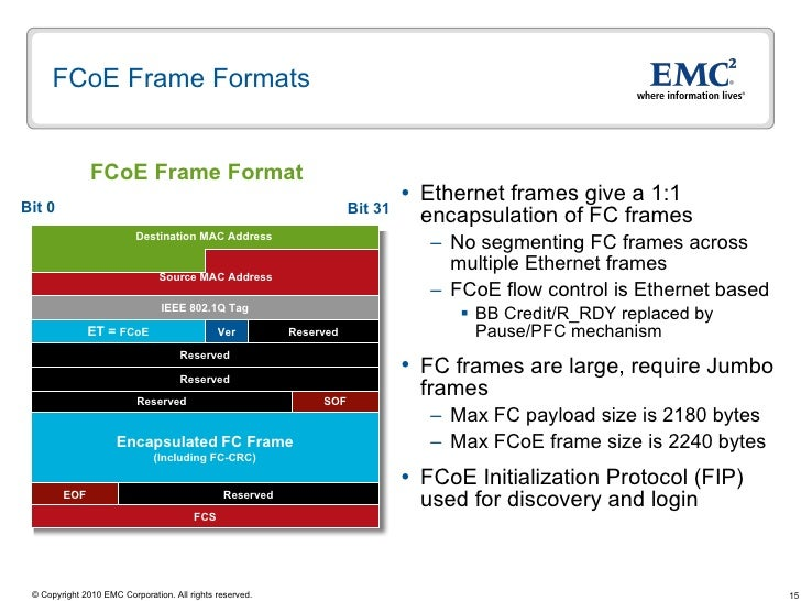 Converged Networks: FCoE, iSCSI and the Future of Storage Networking