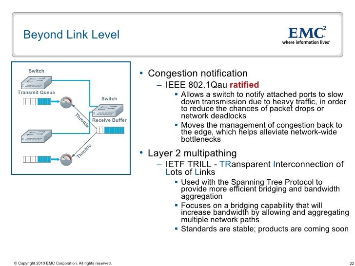 converged networks fcoe iscsi and the future of storage networking 22