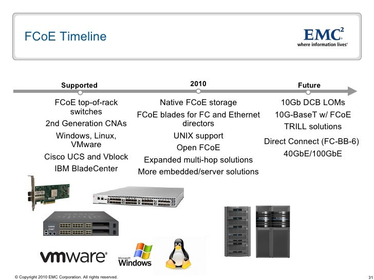 Converged Networks: FCoE, iSCSI and the Future of Storage