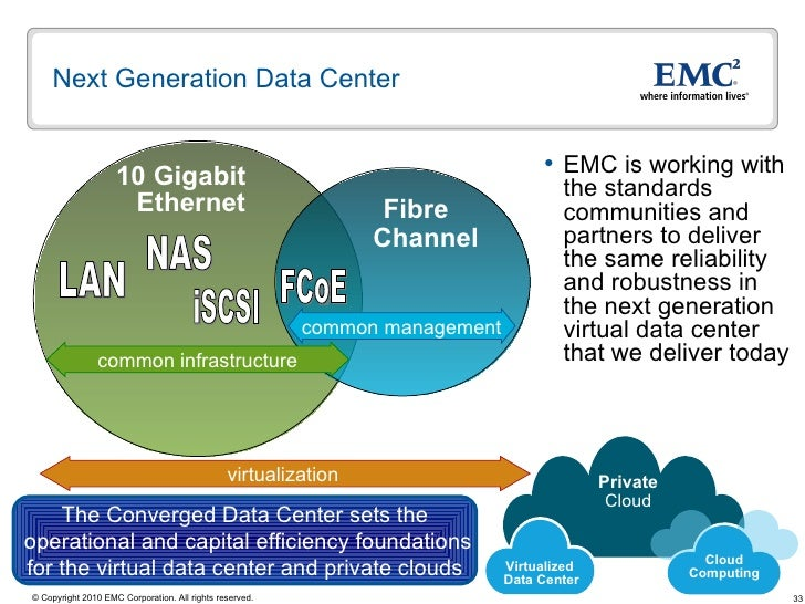 converged networks fcoe iscsi and the future of storage networking 33
