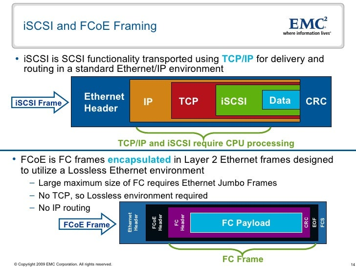 Fibre Channel Over Ethernet Fcoe Iscsi And The