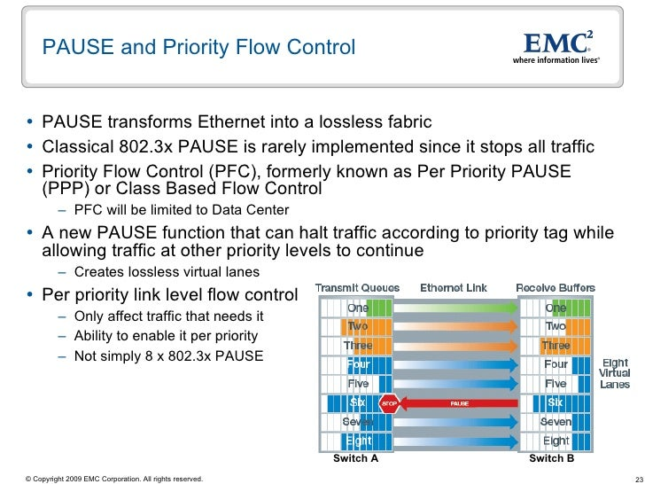 Fibre Channel over Ethernet (FCoE), iSCSI and the Converged Data Cent…