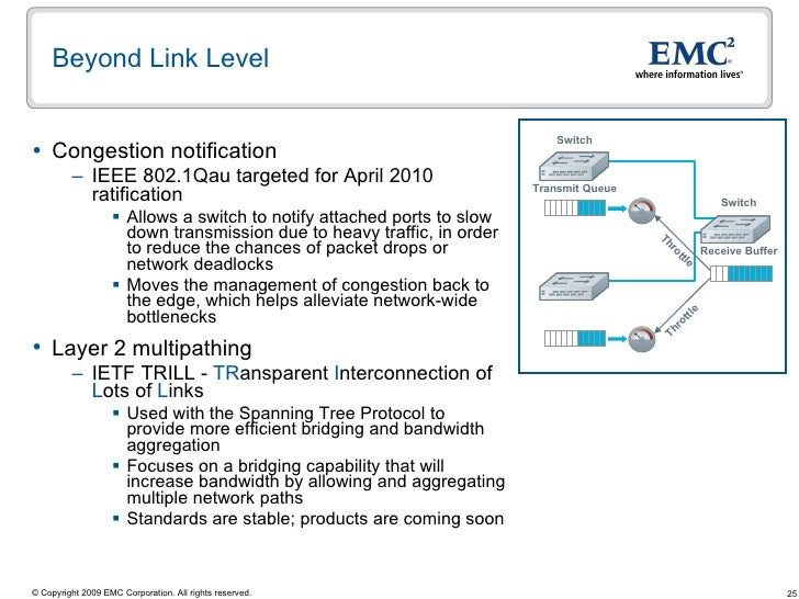 fibre channel over ethernet fcoe iscsi and the converged data cent 24 25
