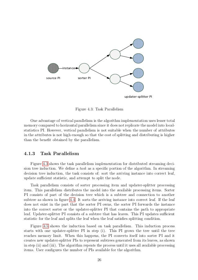 thesis mapreduce