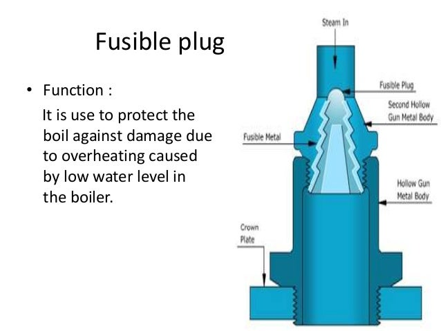 Swagelok fusible plug