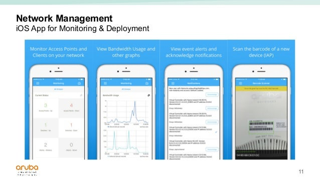 EMEA Airheads - Aruba Central- Managing Networks from the Cloud