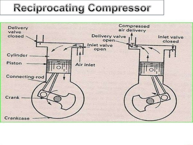 Single Stage Air Compressor Diagrams Find Wiring Diagram