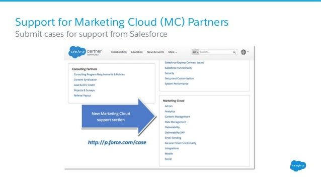 EMEA Salesforce Consulting Partners - Marketing, Programs and Operati…