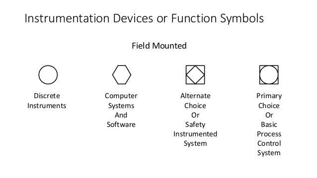 Basic Hydraulic Schematic Symbols Bow Tie Auto Electrical Wiring