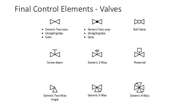 Emec130 Pid Symbol Primerrhslideshare: 3 Way Valve Schematic Symbol At Elf-jo.com