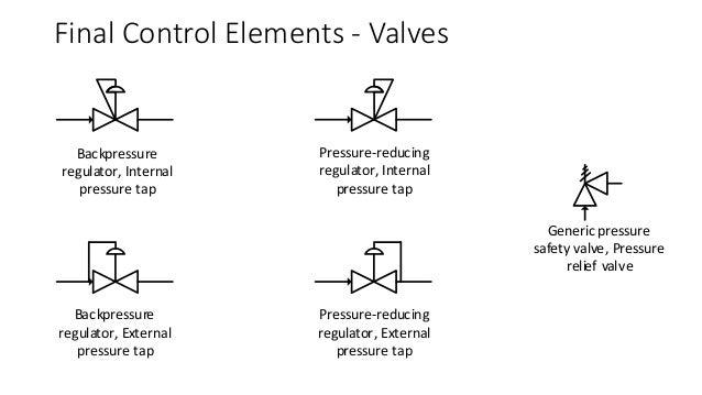 Back Pressure Control Valve Schematic Symbol Car Wiring Diagrams