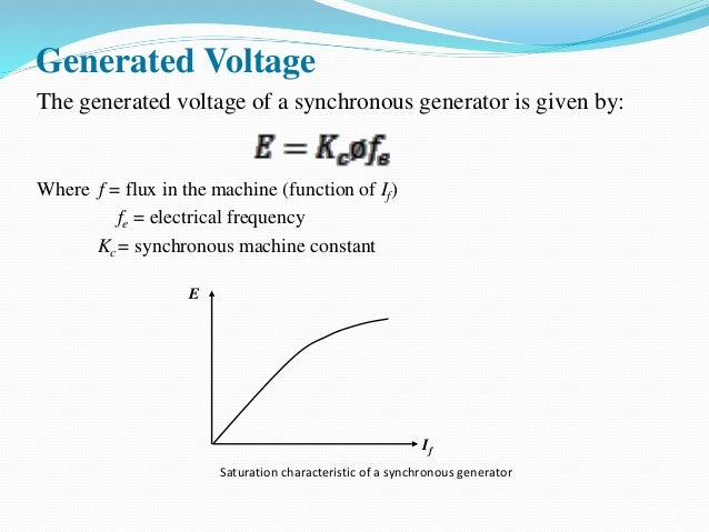 Generated Voltage The generated voltage of a synchronous generator is given by: Where f = flux in the machine (function of...