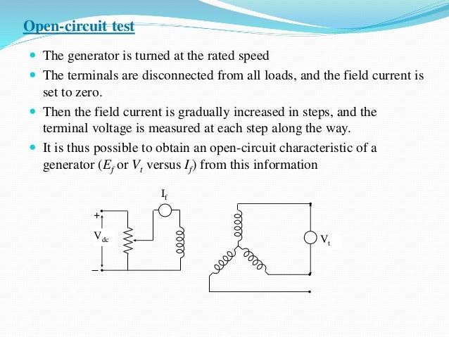 Open-circuit test  The generator is turned at the rated speed  The terminals are disconnected from all loads, and the fi...