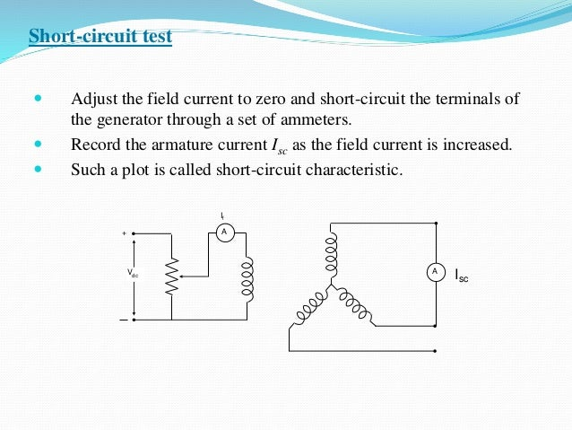 Short-circuit test  Adjust the field current to zero and short-circuit the terminals of the generator through a set of am...