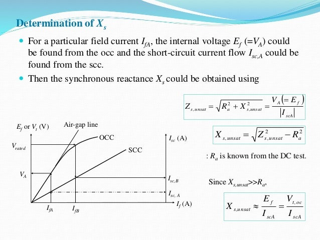 Determination of Xs  For a particular field current IfA, the internal voltage Ef (=VA) could be found from the occ and th...