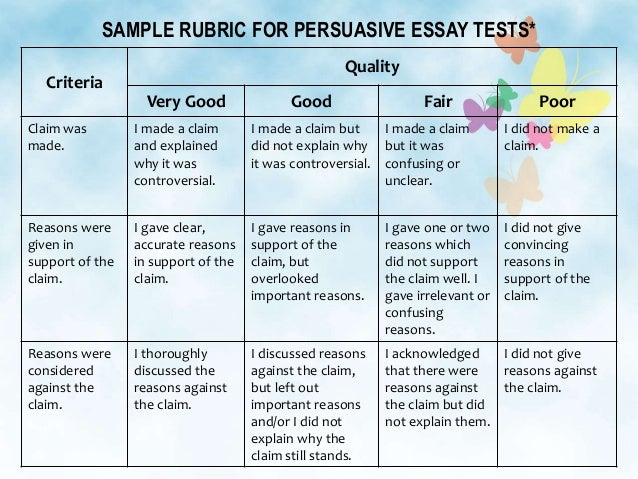 developing rubrics for essay test Essay the writer generates an developing skill in writing an argumentative essay the act writing test scoring rubric.