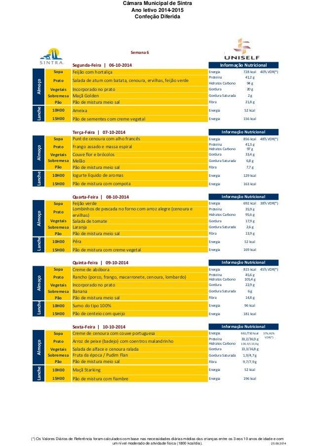 Câmara Municipal de Sintra  Ano letivo 2014-2015  Confeção Diferida  Semana 6  Segunda-Feira   06-10-2014  Sopa Feijão com...