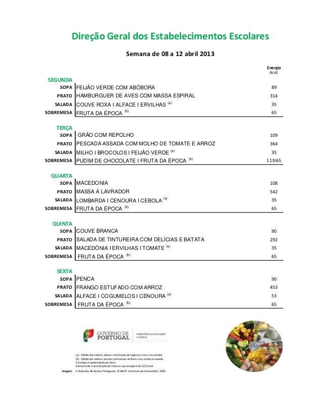 Direção Geral dos Estabelecimentos Escolares                                                           Semana de 08 a 12 a...