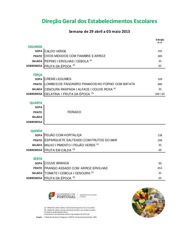 Direção Geral dos Estabelecimentos Escolares                                                   Semana de 29 abril a 03 mai...