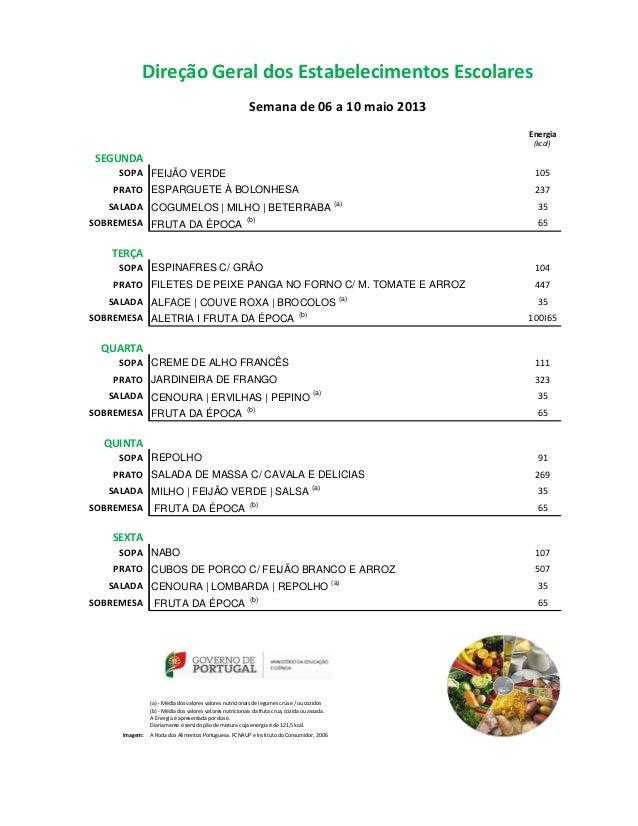 Energia(kcal)SEGUNDASOPA FEIJÃO VERDE 105PRATO ESPARGUETE À BOLONHESA 237SALADA COGUMELOS | MILHO | BETERRABA (a)35SOBREME...