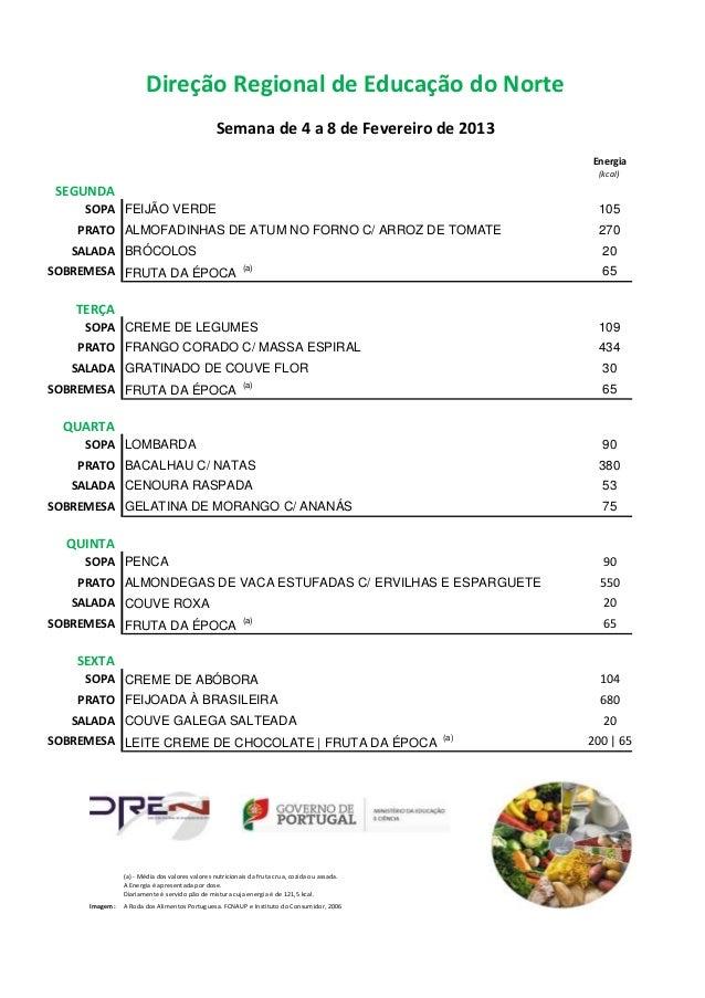 Direção Regional de Educação do Norte                                                Semana de 4 a 8 de Fevereiro de 2013 ...