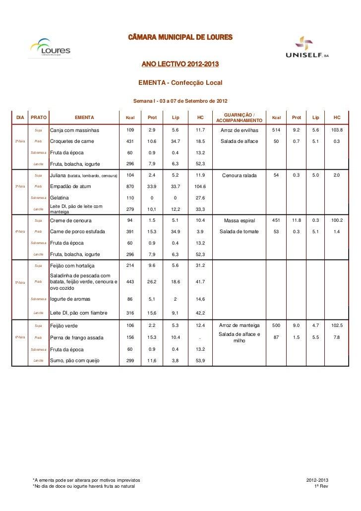 CÂMARA MUNICIPAL DE LOURES                                                                     ANO LECTIVO 2012-2013      ...