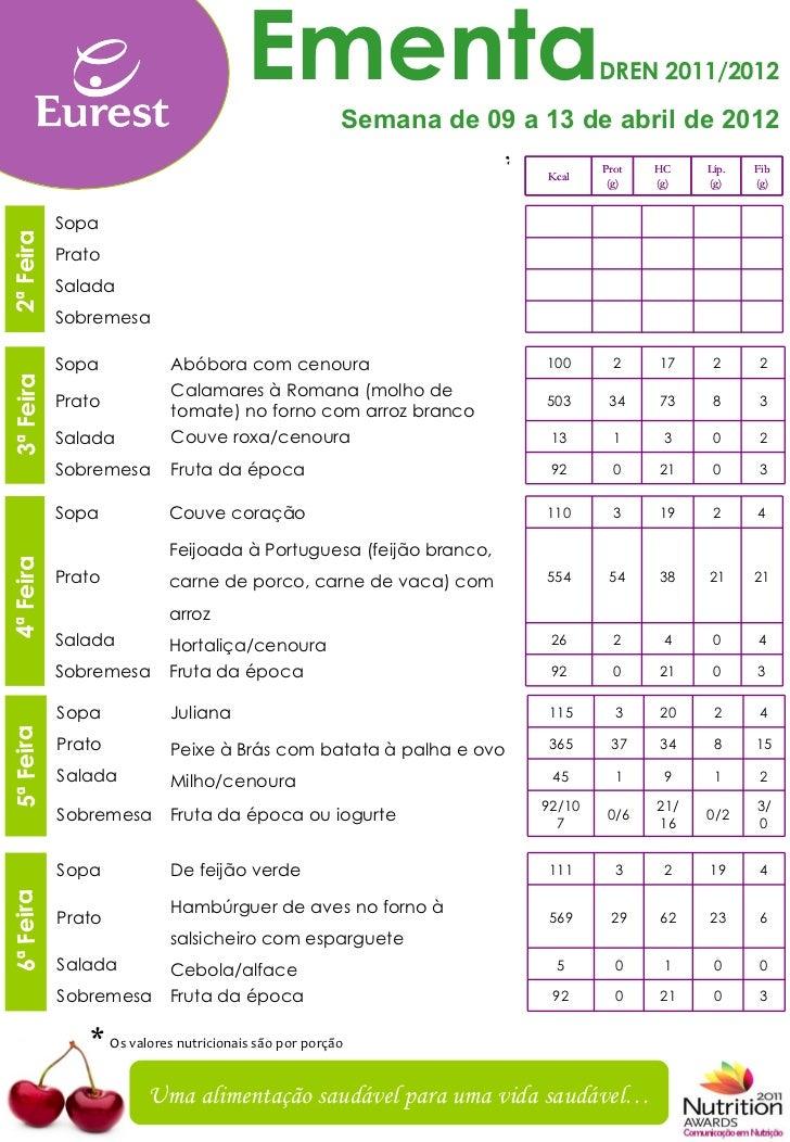 Ementa                                  DREN 2011/2012                                                              Semana...